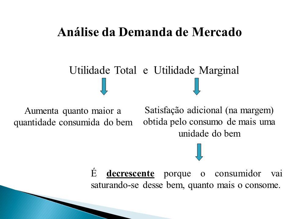 Utilidade Total e Utilidade Marginal Aumenta quanto maior a quantidade consumida do bem Satisfação adicional (na margem) obtida pelo consumo de mais u