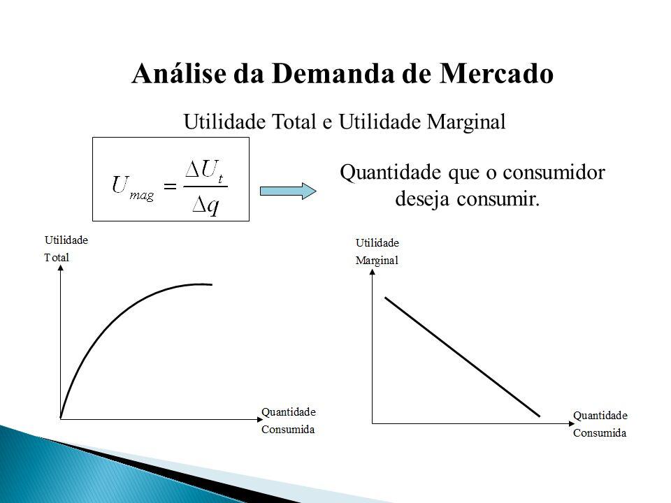Análise da Demanda de Mercado Utilidade Total e Utilidade Marginal Quantidade que o consumidor deseja consumir. Utilidade Total e Utilidade Marginal