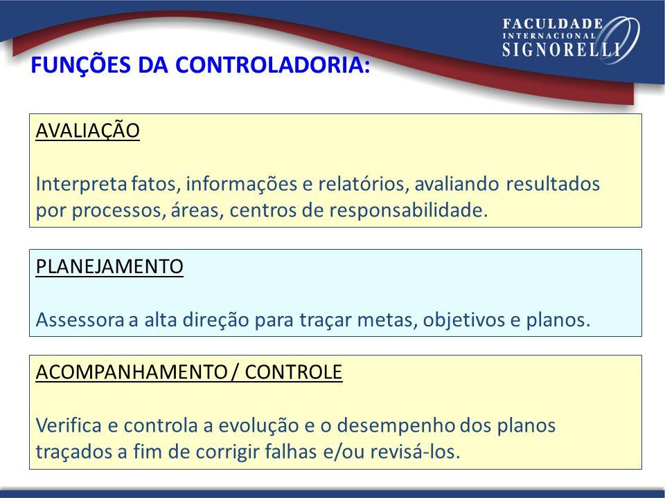 AVALIAÇÃO Interpreta fatos, informações e relatórios, avaliando resultados por processos, áreas, centros de responsabilidade.