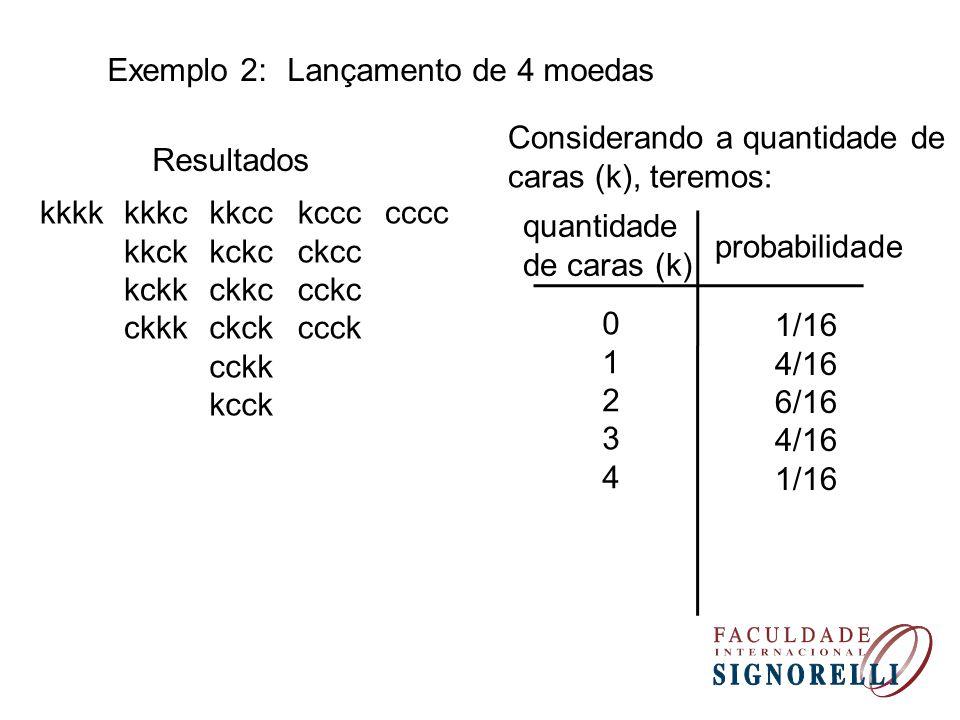 Lançamento de 4 moedasExemplo 2: Resultados kkkkkkcc kckc ckkc ckck cckk kcck kccc ckcc cckc ccck cccckkkc kkck kckk ckkk Considerando a quantidade de