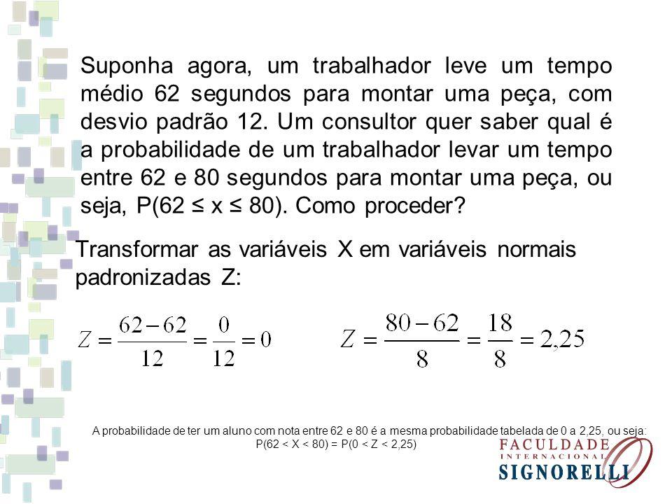 A probabilidade de ter um aluno com nota entre 62 e 80 é a mesma probabilidade tabelada de 0 a 2,25, ou seja: P(62 < X < 80) = P(0 < Z < 2,25) Suponha