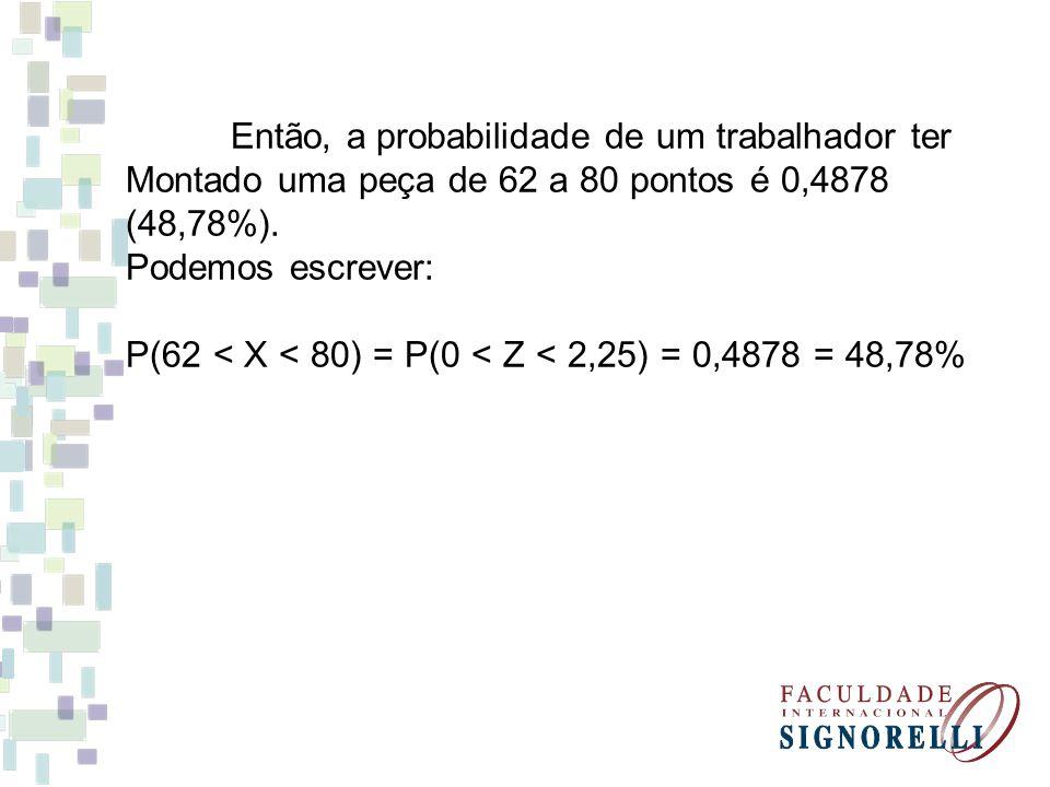 Então, a probabilidade de um trabalhador ter Montado uma peça de 62 a 80 pontos é 0,4878 (48,78%). Podemos escrever: P(62 < X < 80) = P(0 < Z < 2,25)