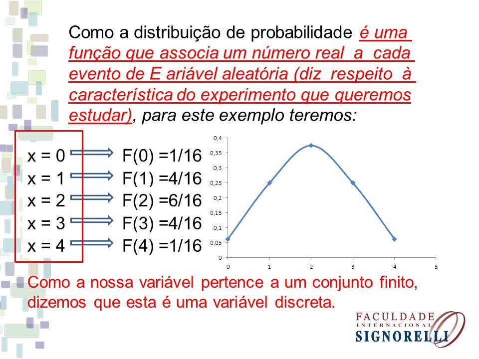 Como a distribuição de probabilidade é uma função que associa um número real a cada evento de E ariável aleatória (diz respeito à característica do ex