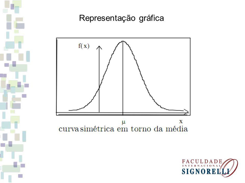 OBS.: -Para calcularmos uma probabilidade qualquer, devemos trabalhar com intervalos, pois a distribuição é contínua.