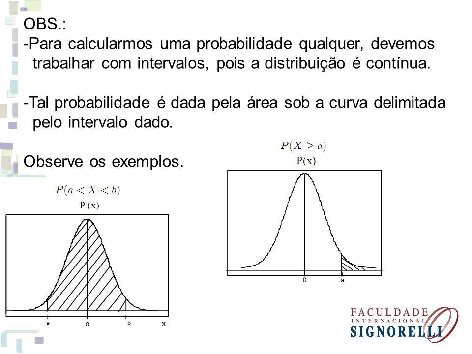 OBS.: -Para calcularmos uma probabilidade qualquer, devemos trabalhar com intervalos, pois a distribuição é contínua. -Tal probabilidade é dada pela á