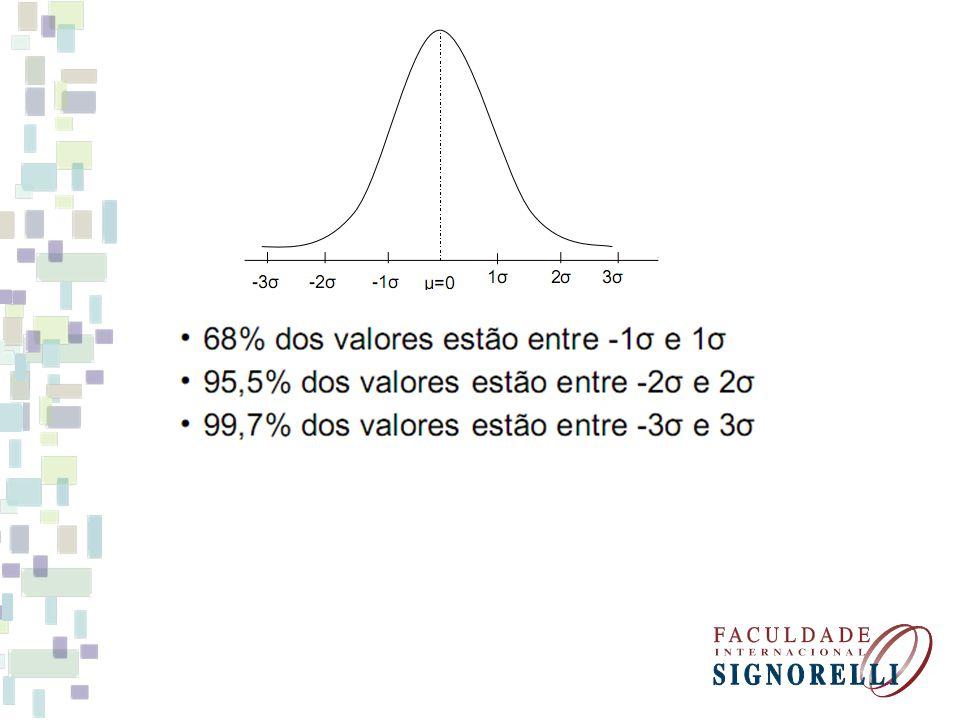 atingir 700 => P (0 < x < 700) Z = (700 – 450) 95 Z = 2,63 P = 0,4957