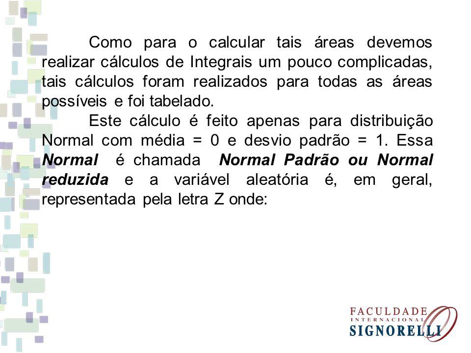 Onde: Z = número de desvios-padrões, a contar da média σ = desvio padrão μ = média aritmética