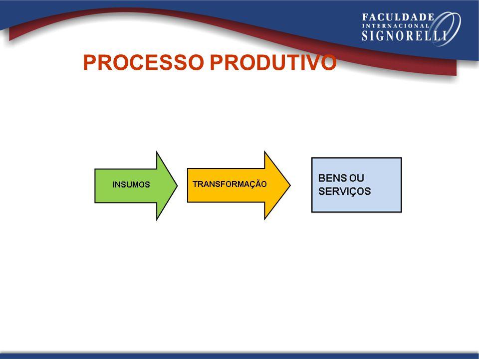 ATIVIDADES TÉCNICAS Relacionadas com o conhecimento específico de determinada área em que o administrador atua e são realizadas dentro de áreas funcionais próprias, criadas pela empresa, de acordo com a sua necessidade.