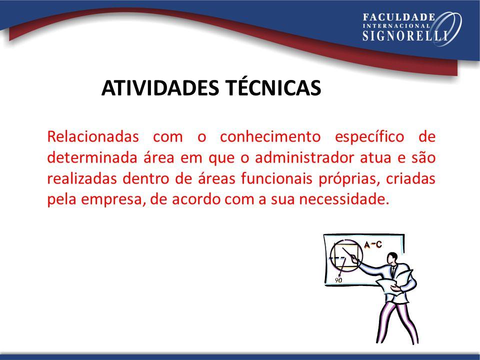 1.5 Habilidades do Administrador: Técnicas, Humanas e Conceituais Objetivos Identificar as atividades das organizações; Compreender a importância das atividades gerenciais.