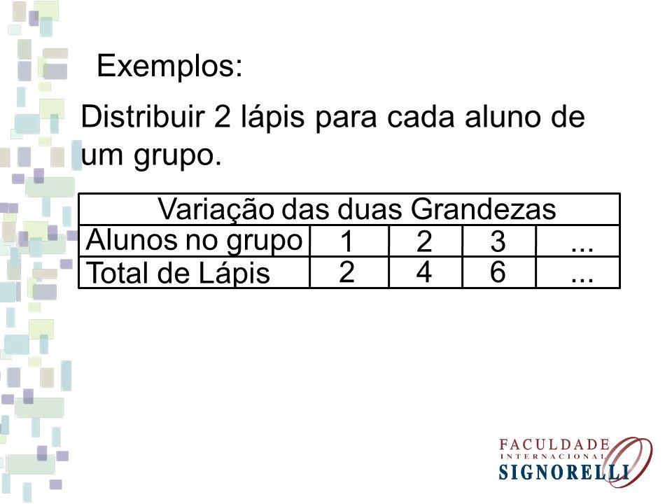 Exemplos: Distribuir 2 lápis para cada aluno de um grupo. Alunos no grupo Total de Lápis 1 2 2 4 3 6... Variação das duas Grandezas