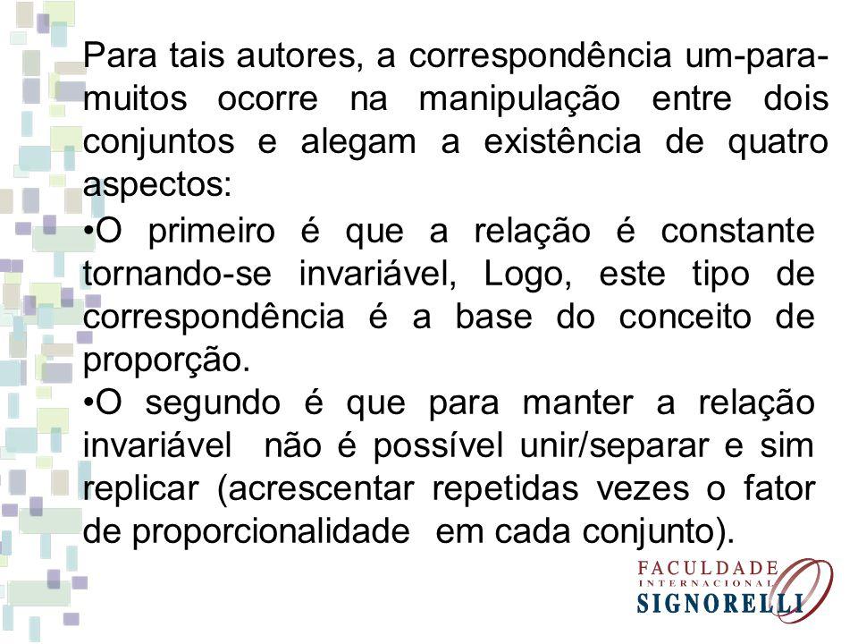 Para tais autores, a correspondência um-para- muitos ocorre na manipulação entre dois conjuntos e alegam a existência de quatro aspectos: O primeiro é