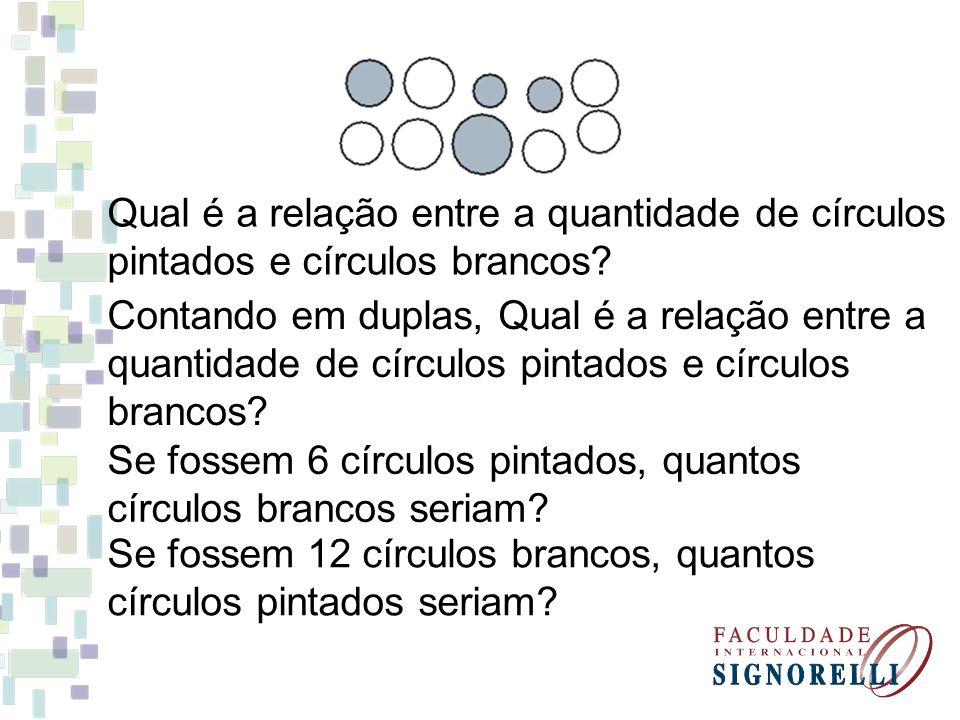 Qual é a relação entre a quantidade de círculos pintados e círculos brancos? Contando em duplas, Qual é a relação entre a quantidade de círculos pinta