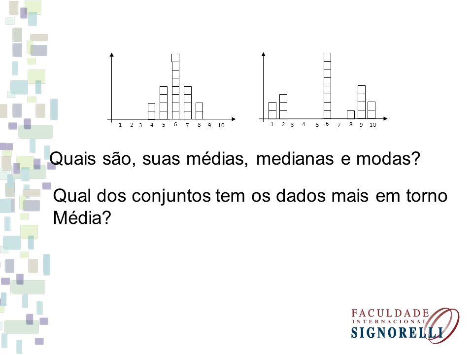 45 6 7 8 9103 21 4 5 6 7 8 9 3 21 Quais são, suas médias, medianas e modas? Qual dos conjuntos tem os dados mais em torno Média?