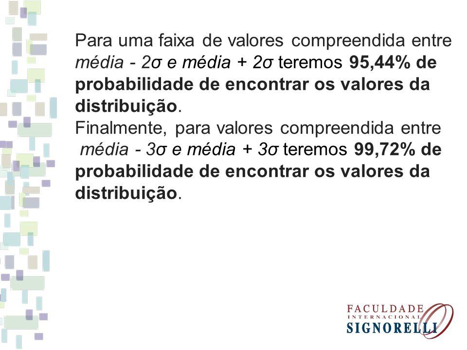 Para uma faixa de valores compreendida entre média - 2σ e média + 2σ teremos 95,44% de probabilidade de encontrar os valores da distribuição. Finalmen