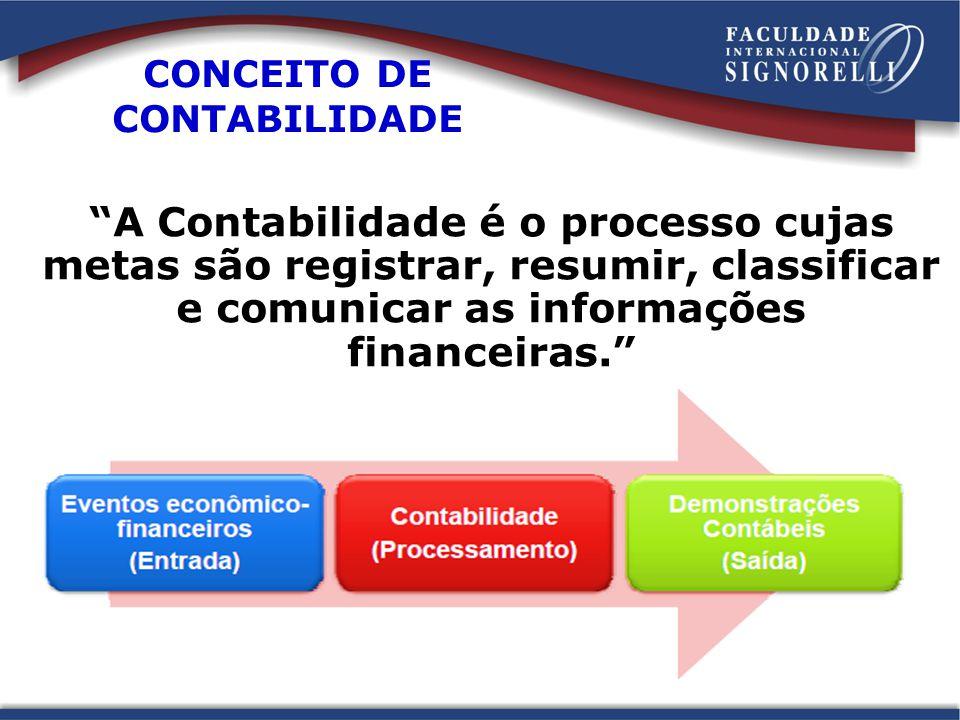 CONCEITO DE CONTABILIDADE A Contabilidade é o processo cujas metas são registrar, resumir, classificar e comunicar as informações financeiras.