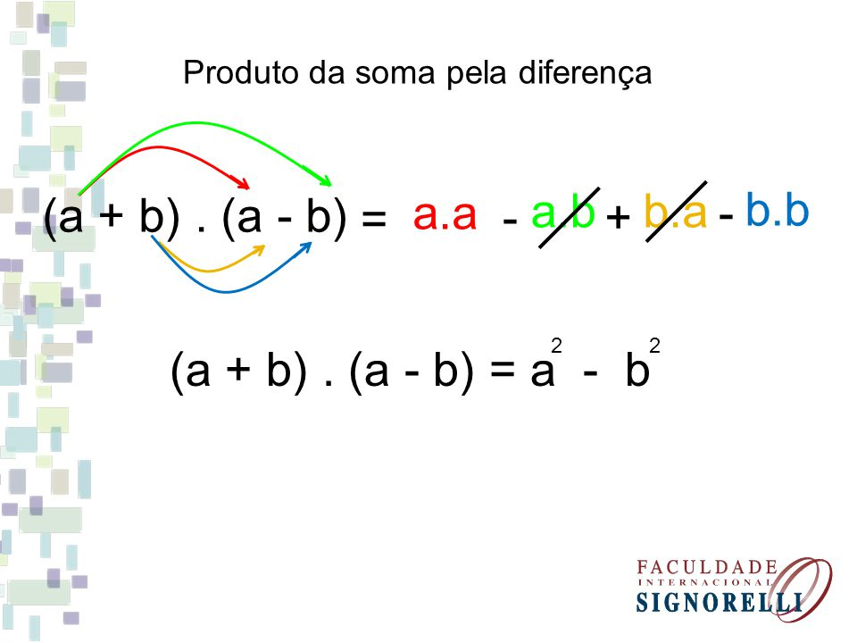 Desenvolva os produtos notáveis: (a + 6).(a - 6) = a - 36 2 (m + 8).(m - 8) = m - 64 2 (x - 10).(x + 10) = x - 100 2