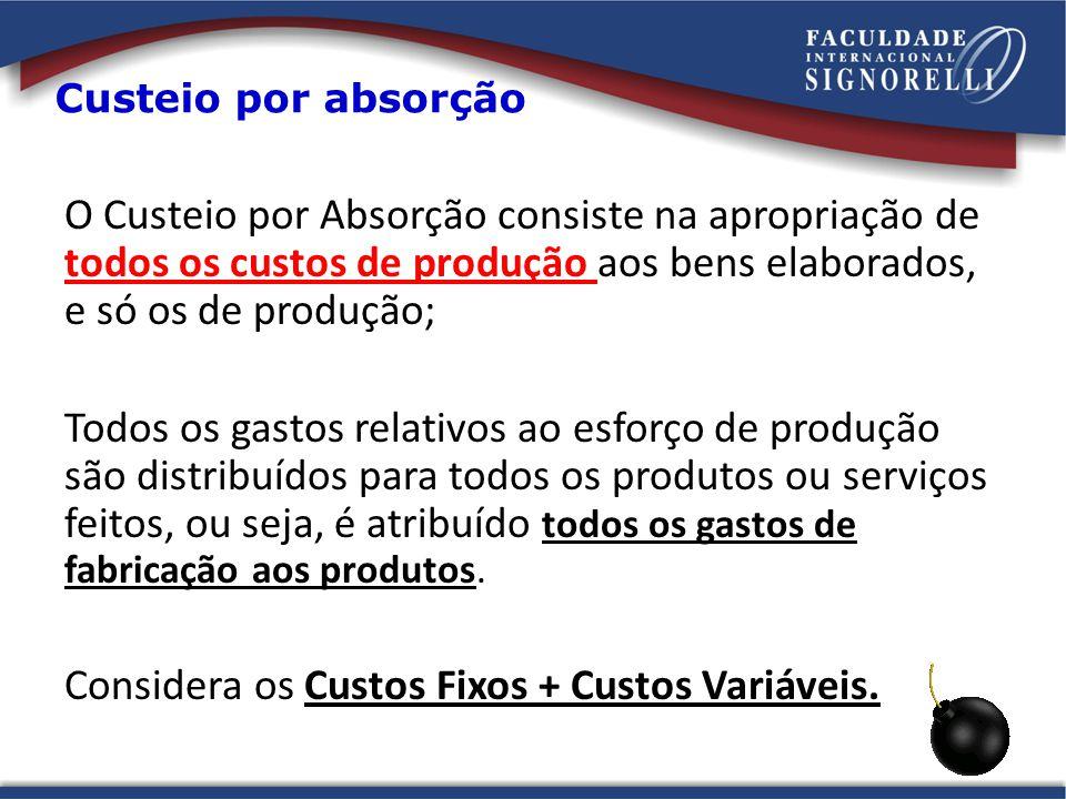 Custeio por absorção O Custeio por Absorção consiste na apropriação de todos os custos de produção aos bens elaborados, e só os de produção; Todos os