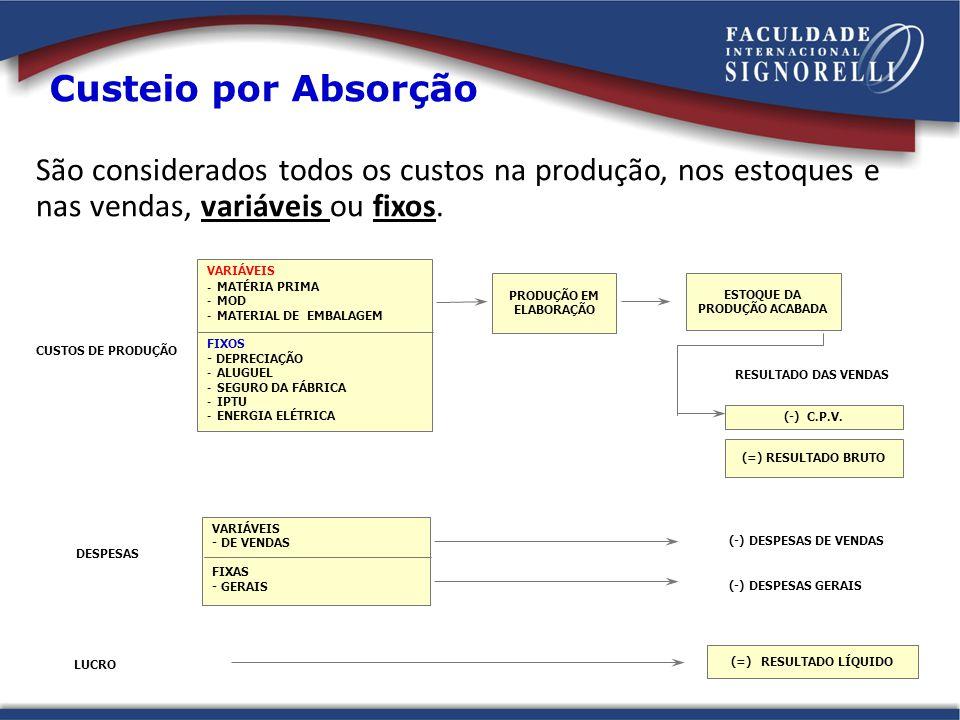 São considerados todos os custos na produção, nos estoques e nas vendas, variáveis ou fixos.