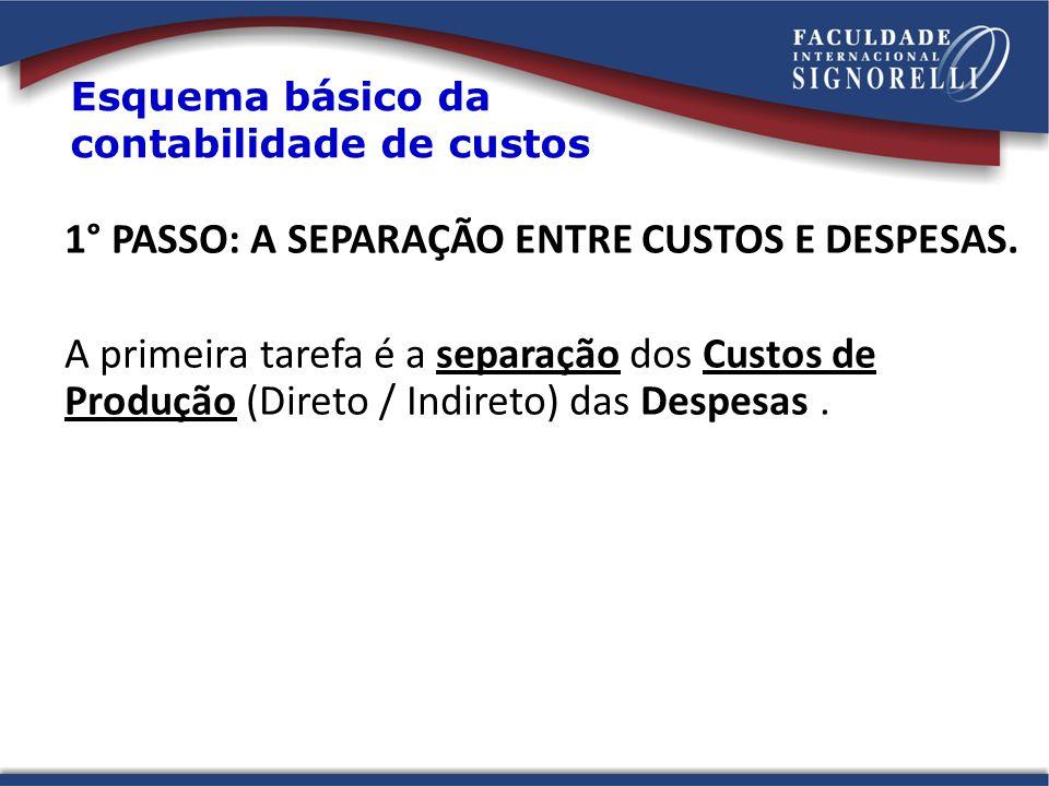 1° PASSO: A SEPARAÇÃO ENTRE CUSTOS E DESPESAS. A primeira tarefa é a separação dos Custos de Produção (Direto / Indireto) das Despesas. Esquema básico