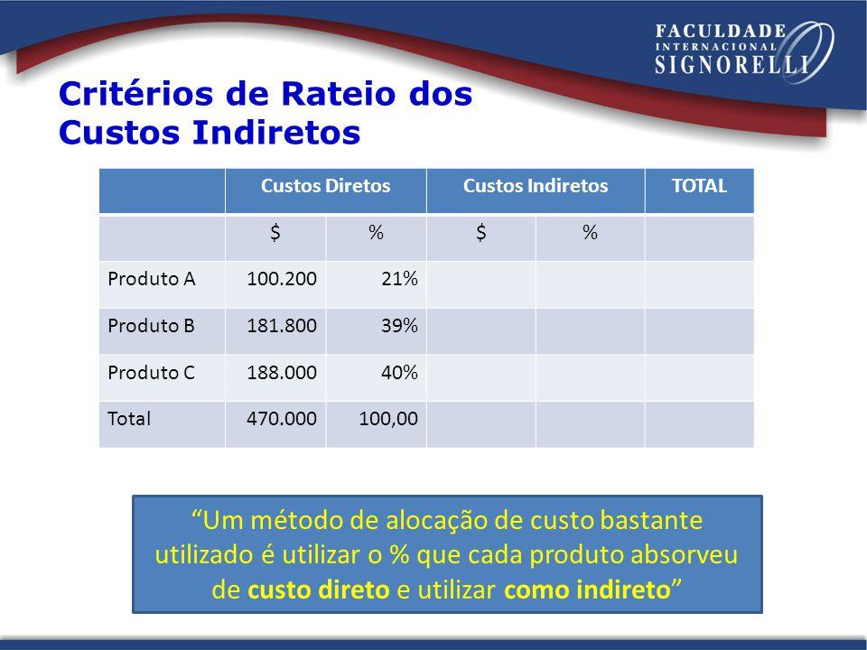 Custos DiretosCustos IndiretosTOTAL $%$% Produto A100.20021% Produto B181.80039% Produto C188.00040% Total470.000100,00 Um método de alocação de custo