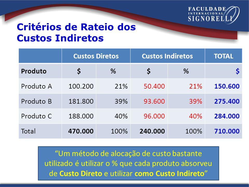 Custos DiretosCustos IndiretosTOTAL Produto$%$%$ Produto A100.20021%50.40021%150.600 Produto B181.80039%93.60039%275.400 Produto C188.00040%96.00040%284.000 Total470.000100%240.000100%710.000 Um método de alocação de custo bastante utilizado é utilizar o % que cada produto absorveu de Custo Direto e utilizar como Custo Indireto Critérios de Rateio dos Custos Indiretos