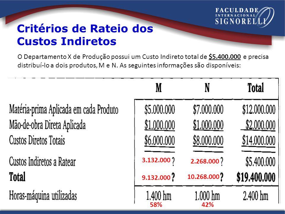 O Departamento X de Produção possui um Custo Indireto total de $5.400.000 e precisa distribuí-lo a dois produtos, M e N.