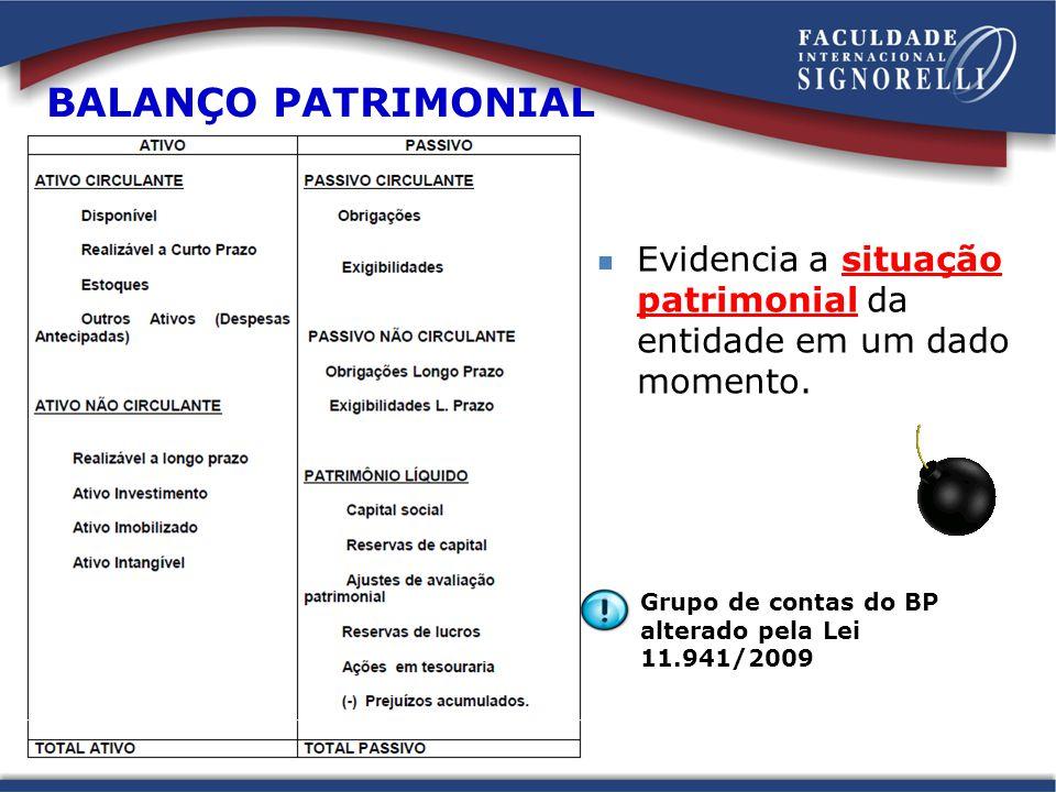 BALANÇO PATRIMONIAL Evidencia a situação patrimonial da entidade em um dado momento.