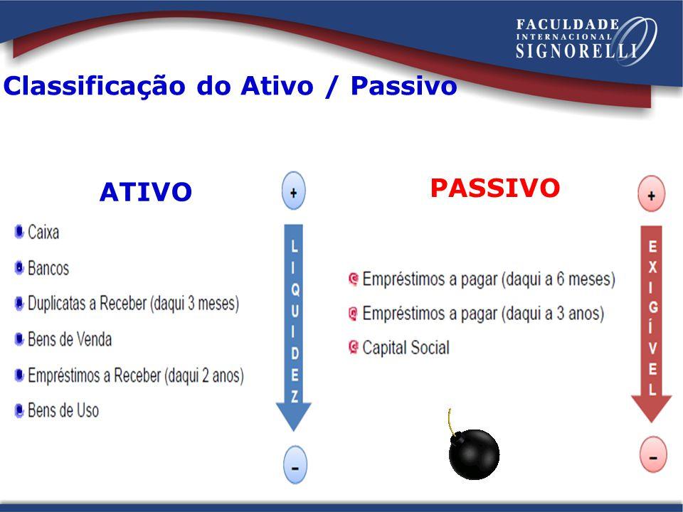 ATIVO PASSIVO Classificação do Ativo / Passivo