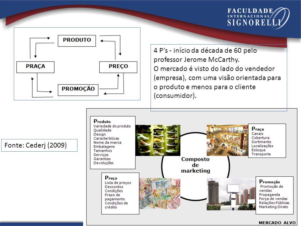 Sebrae O Serviço Brasileiro de Apoio às Micro e Pequenas Empresas, foi criado em 1972 para dar apoio às empresas de pequeno porte. Na sua pagina na In