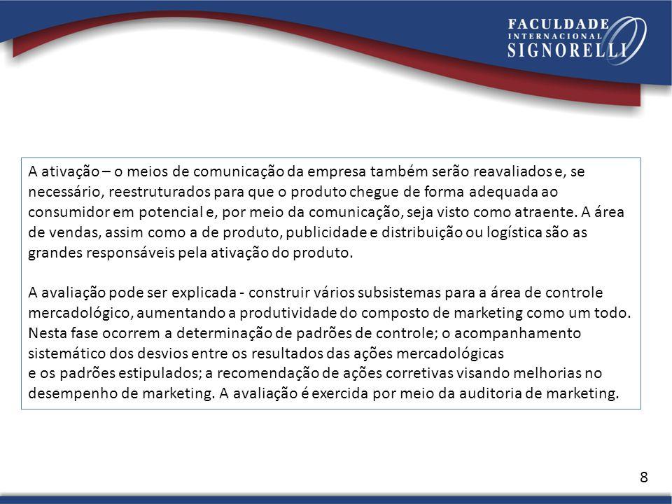 4 As, conceito criado pelo professor Raimar Richers Para que os 4 As do composto de marketing tenha lugar, eles precisam estar coordenados com as ativ