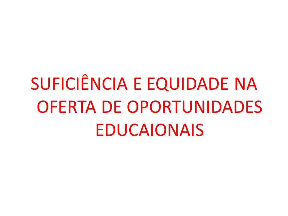 DESIGUALDADE SOCIAL O Brasil possui enormes desigualdades sociais, em consequências da concentração de riqueza, renda e bens.