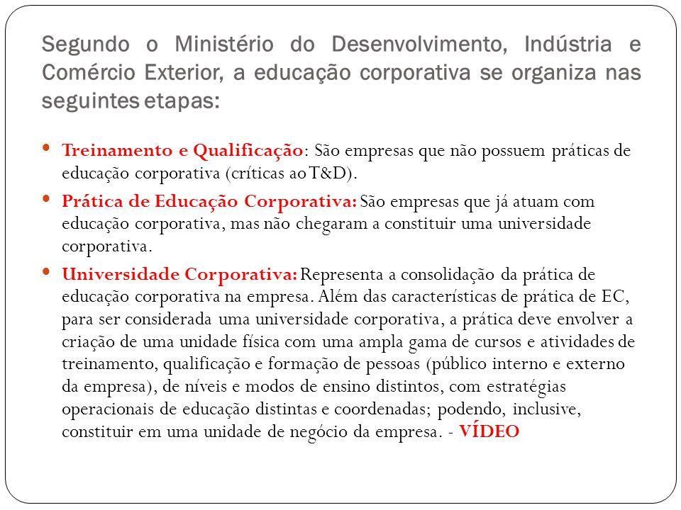 Segundo o Ministério do Desenvolvimento, Indústria e Comércio Exterior, a educação corporativa se organiza nas seguintes etapas: Treinamento e Qualifi