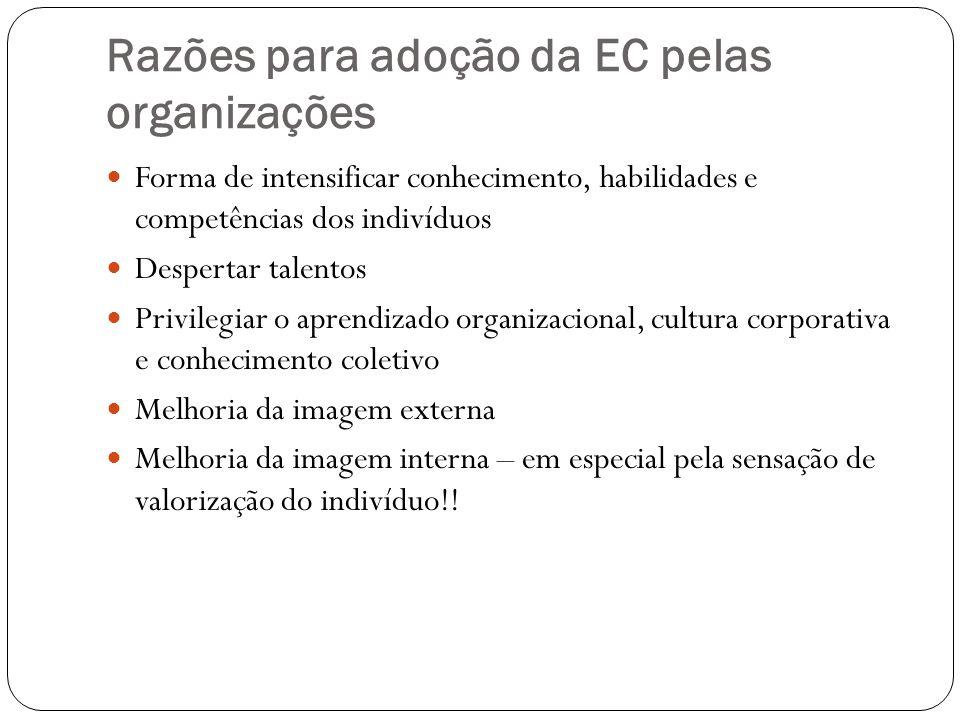 Razões para adoção da EC pelas organizações Forma de intensificar conhecimento, habilidades e competências dos indivíduos Despertar talentos Privilegi