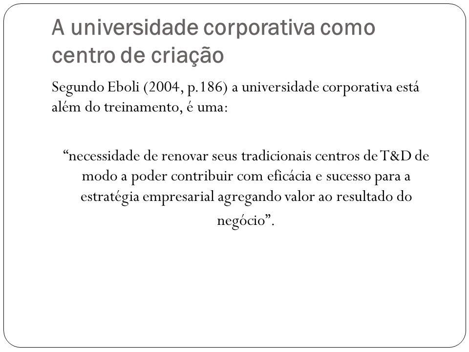 A universidade corporativa como centro de criação Segundo Eboli (2004, p.186) a universidade corporativa está além do treinamento, é uma: necessidade de renovar seus tradicionais centros de T&D de modo a poder contribuir com eficácia e sucesso para a estratégia empresarial agregando valor ao resultado do negócio.
