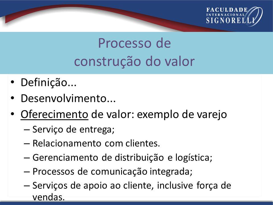 Processo de construção do valor Definição... Desenvolvimento... Oferecimento de valor: exemplo de varejo – Serviço de entrega; – Relacionamento com cl