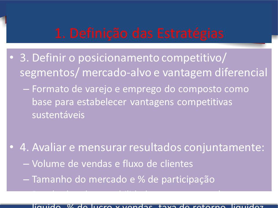 1. Definição das Estratégias 3. Definir o posicionamento competitivo/ segmentos/ mercado-alvo e vantagem diferencial – Formato de varejo e emprego do