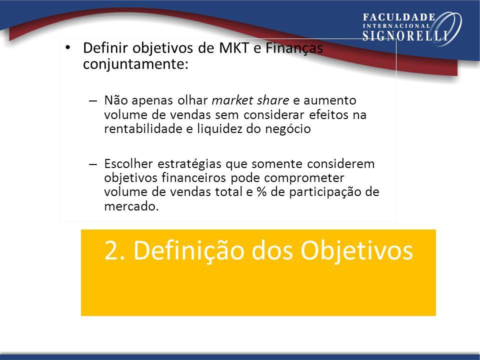2. Definição dos Objetivos Definir objetivos de MKT e Finanças conjuntamente: – Não apenas olhar market share e aumento volume de vendas sem considera