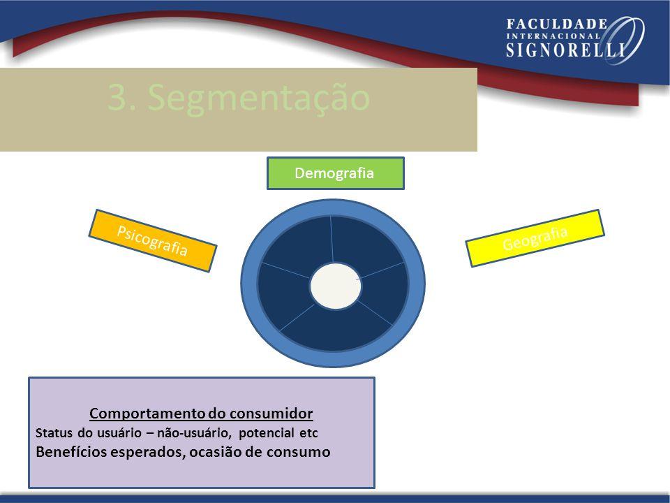 3. Segmentação Demografia Geografia Psicografia Comportamento do consumidor Status do usuário – não-usuário, potencial etc Benefícios esperados, ocasi