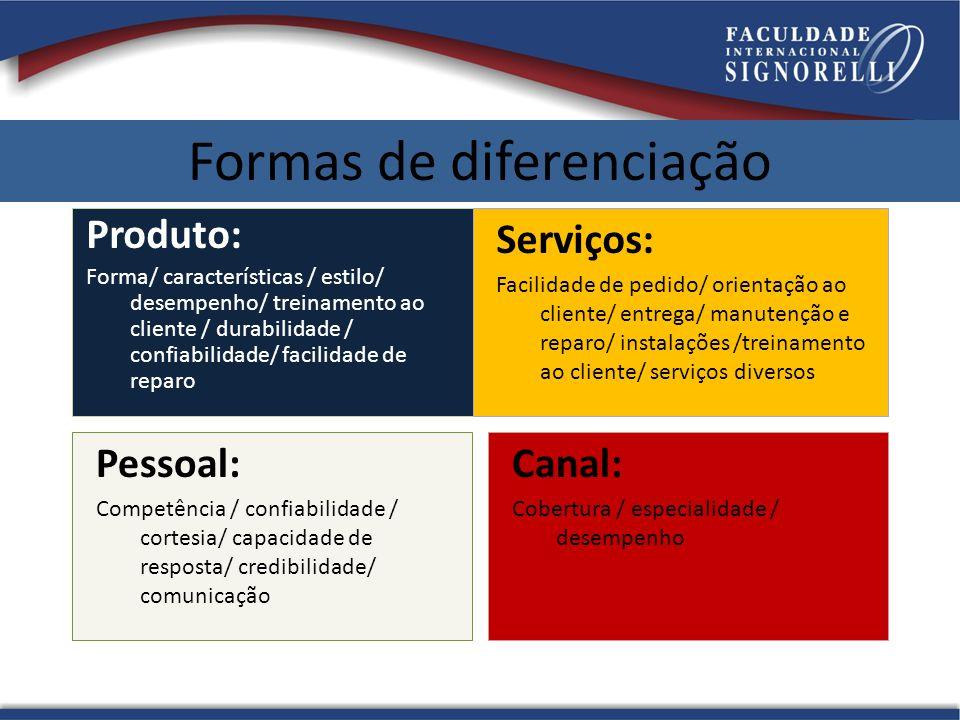 Formas de diferenciação Produto: Forma/ características / estilo/ desempenho/ treinamento ao cliente / durabilidade / confiabilidade/ facilidade de re