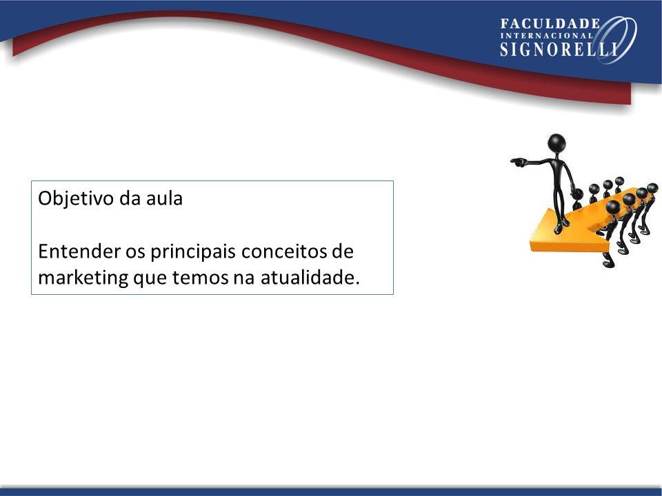 1.Definição das Estratégias 3.