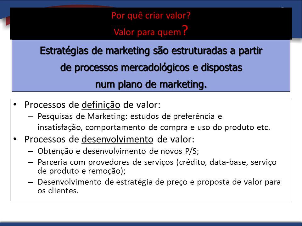 Por quê criar valor? Valor para quem ? Processos de definição de valor: – Pesquisas de Marketing: estudos de preferência e insatisfação, comportamento