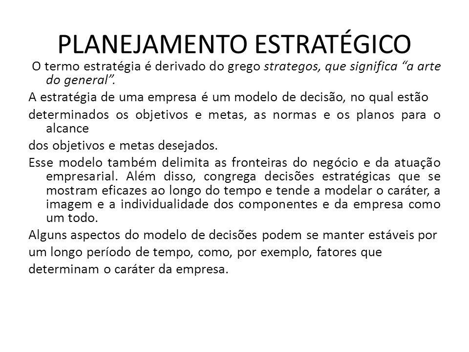 Análise Econômico-finaceira Análise Empresarial Análise Estratégica Análise do Ciclo de Vida Empresarial Avaliação da qualidade do Negócio Análise da Gestão de Valor Marketing estratégico e competitividade empresarial