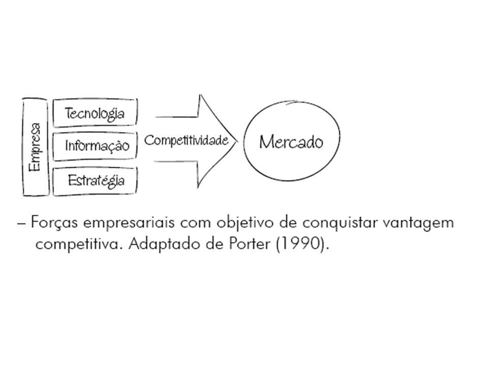 Marketing Estratégico E Competitividade Empresarial Os vários tipos de estratégias mercadológicas vêm levando a uma extensão das funções do profissional de marketing.