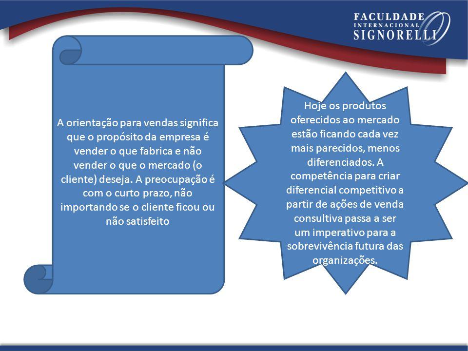 A orientação para vendas significa que o propósito da empresa é vender o que fabrica e não vender o que o mercado (o cliente) deseja.