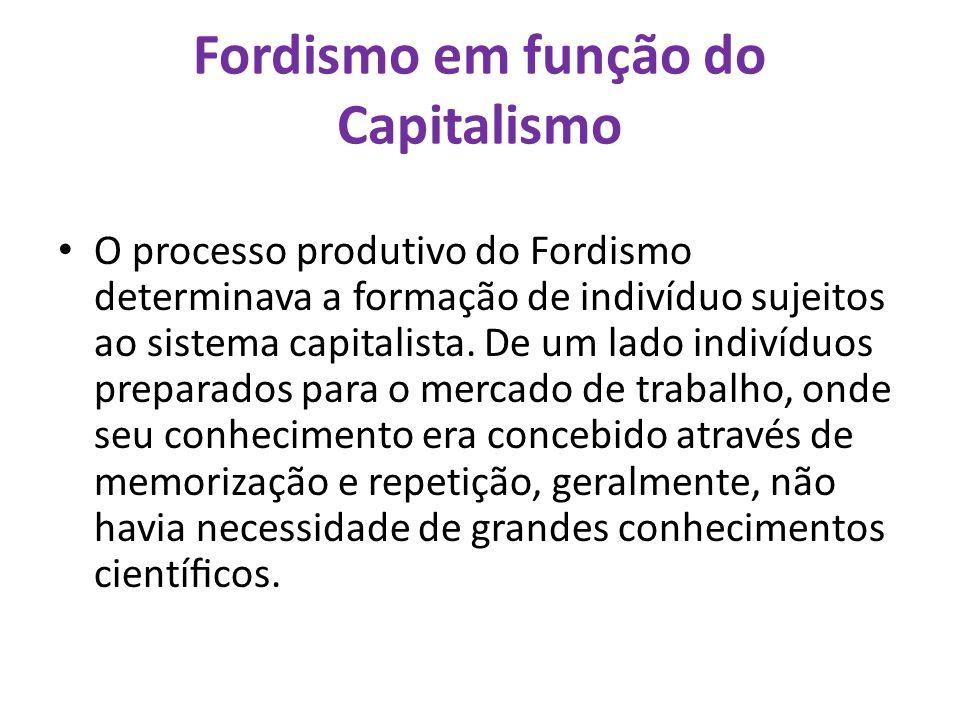 Fordismo em função do Capitalismo O processo produtivo do Fordismo determinava a formação de indivíduo sujeitos ao sistema capitalista. De um lado ind