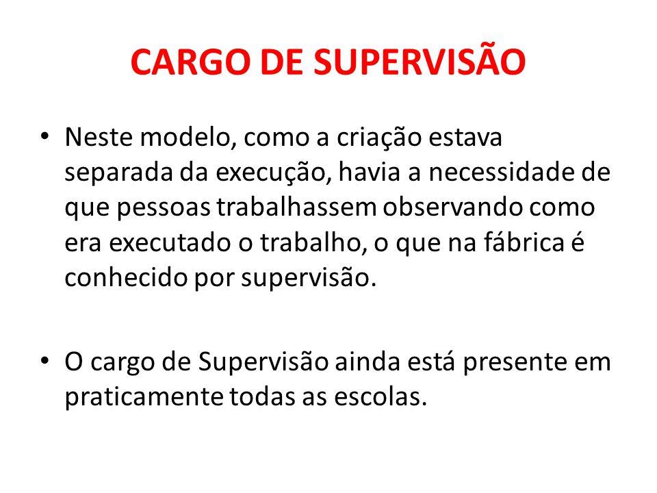 CARGO DE SUPERVISÃO Neste modelo, como a criação estava separada da execução, havia a necessidade de que pessoas trabalhassem observando como era exec