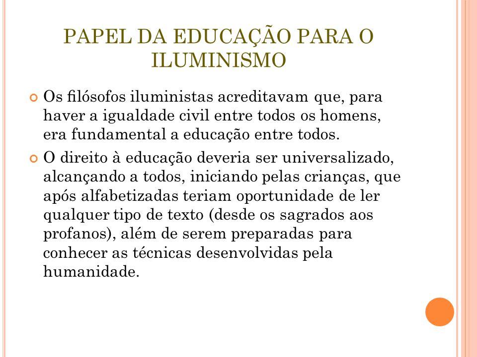 PAPEL DA EDUCAÇÃO PARA O ILUMINISMO Os lósofos iluministas acreditavam que, para haver a igualdade civil entre todos os homens, era fundamental a educ