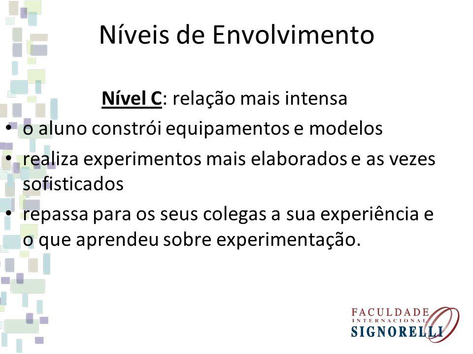 Níveis de Envolvimento Nível C: relação mais intensa o aluno constrói equipamentos e modelos realiza experimentos mais elaborados e as vezes sofistica
