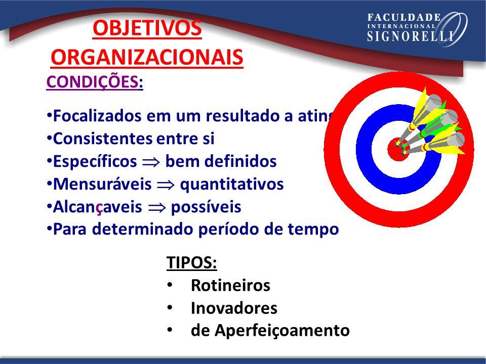 MERCADO DE TRABALHO Conjunto das oportunidades de trabalho oferecidas pelas diversas organizações.