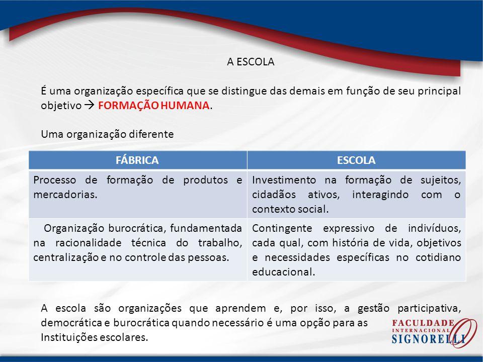 A ESCOLA É uma organização específica que se distingue das demais em função de seu principal objetivo FORMAÇÃO HUMANA. Uma organização diferente A esc